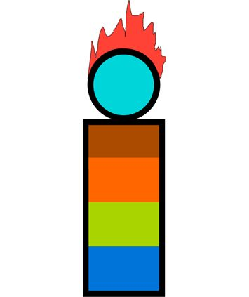 a person with hair on fire and an indicator that different work items or projects take up their time