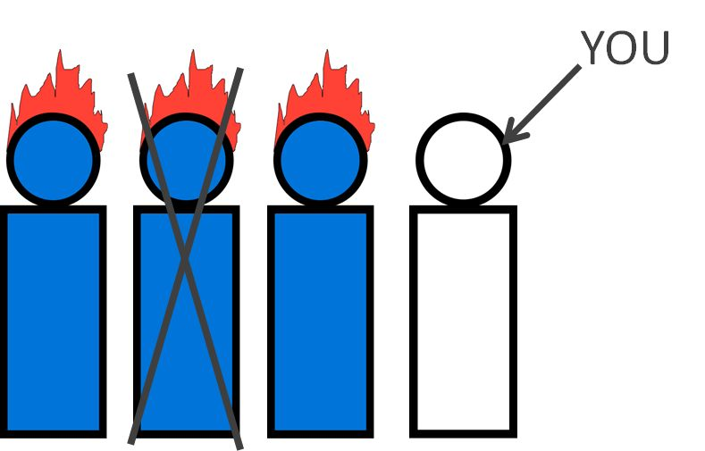 The person with his/her hair on fire quit, the remaining two now having their hair on fire. A new person, maybe you, with some slack joins.
